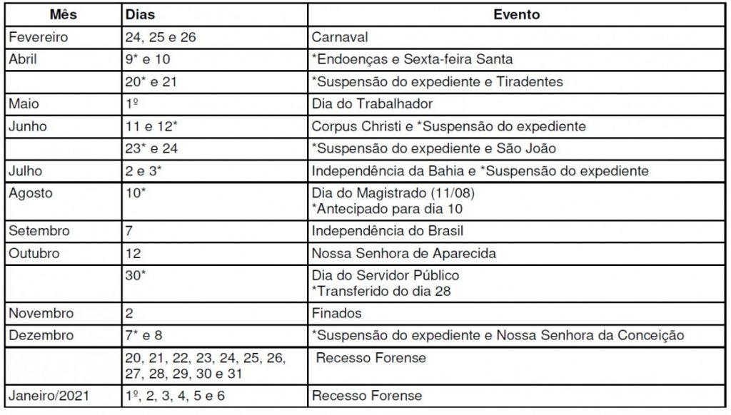 feriados-2020_-expediente-forense-1024x582 TJBA publica Decreto sobre expediente forense 2020