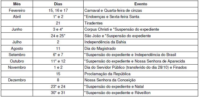 Tabela_feriado_2021 Decreto Judiciário determina datas em que não haverá expediente no Judiciário